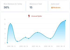 تتبع تفاعل المستخدمين على وسائل التواصل الاجتماعي مع لوسيديا